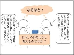 関心相関性の原理4