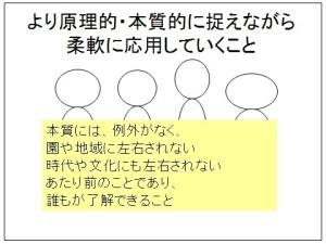 関心相関性の原理6